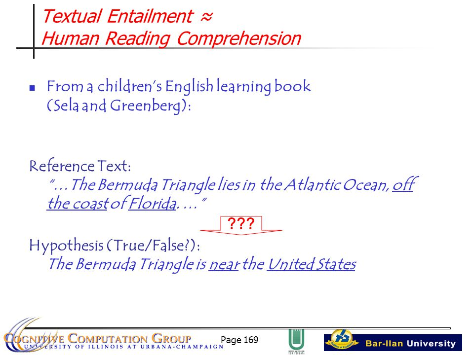 Page 169 Textual Entailment ≈ Human Reading Comprehension From a children's English learning book (Sela and Greenberg): Reference Text: …The Bermuda Triangle lies in the Atlantic Ocean, off the coast of Florida.