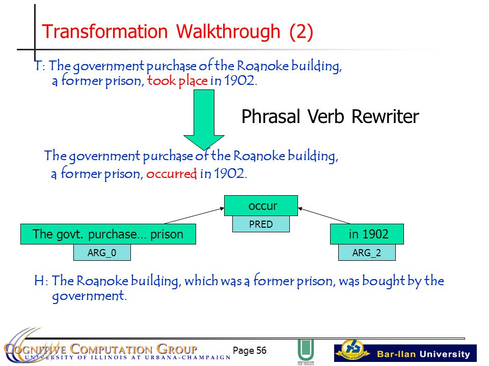 Page 56 Transformation Walkthrough (2) T: The government purchase of the Roanoke building, a former prison, took place in 1902.