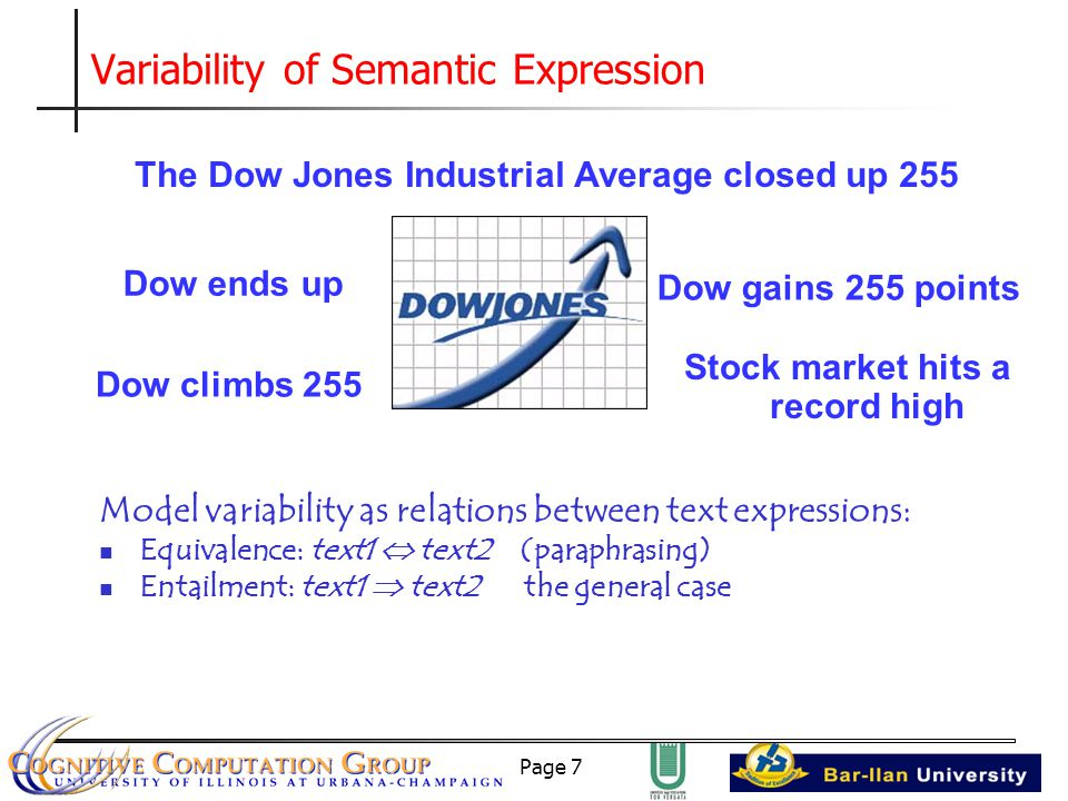 Page 7 Variability of Semantic Expression Model variability as relations between text expressions: Equivalence: text1  text2 (paraphrasing) Entailment: text1  text2 the general case Dow ends up Dow climbs 255 The Dow Jones Industrial Average closed up 255 Stock market hits a record high Dow gains 255 points