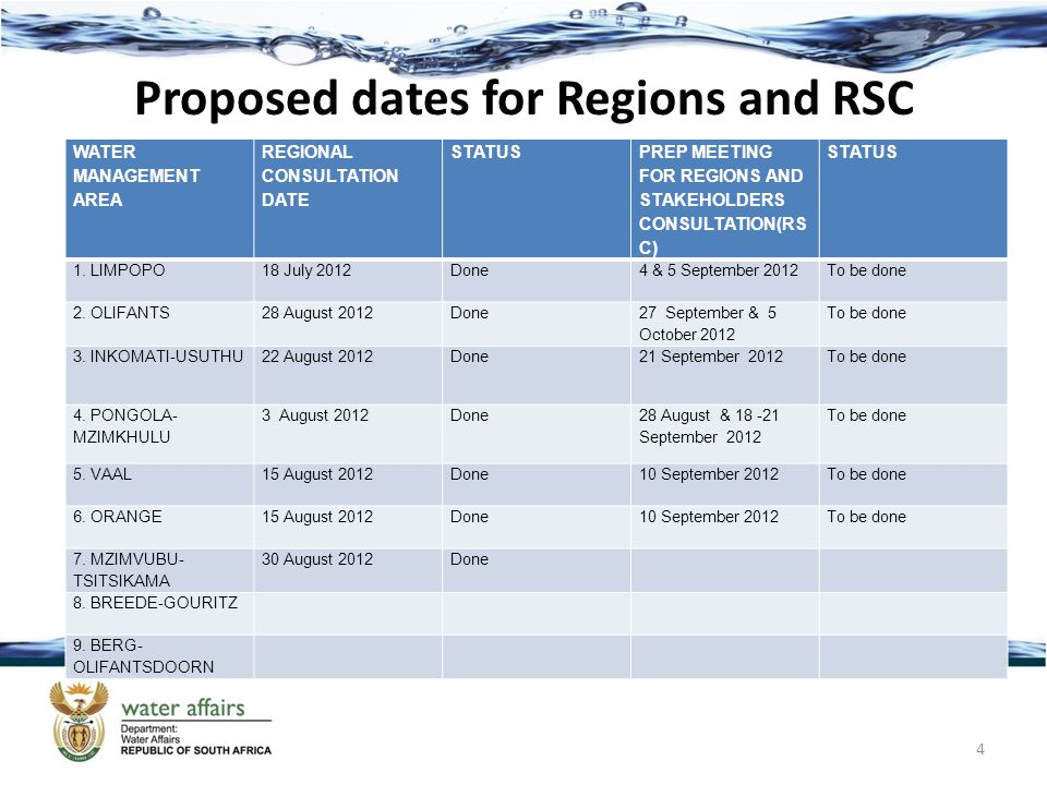 Proposed dates for Regions and RSC WATER MANAGEMENT AREA REGIONAL CONSULTATION DATE STATUS PREP MEETING FOR REGIONS AND STAKEHOLDERS CONSULTATION(RS C) STATUS 1.