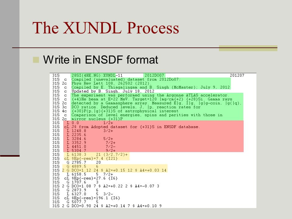 The XUNDL Process Write in ENSDF format