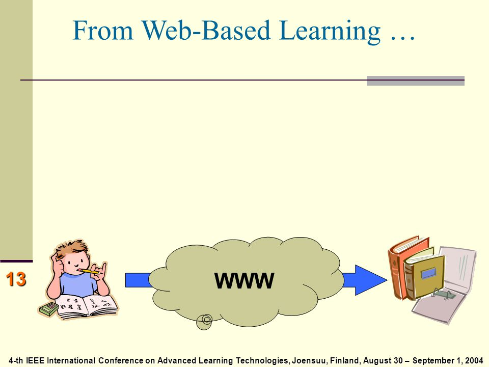 4-th IEEE International Conference on Advanced Learning Technologies, Joensuu, Finland, August 30 – September 1, 2004 4-th IEEE International Conference on Advanced Learning Technologies, Joensuu, Finland, August 30 – September 1, 2004 13 From Web-Based Learning … WWW