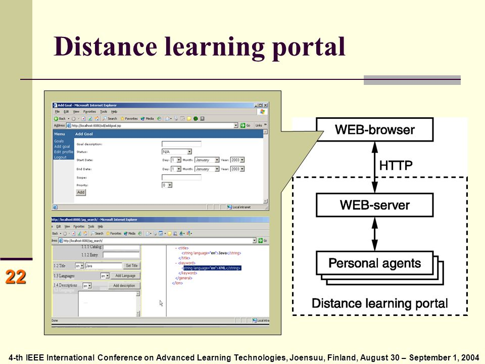 4-th IEEE International Conference on Advanced Learning Technologies, Joensuu, Finland, August 30 – September 1, 2004 4-th IEEE International Conference on Advanced Learning Technologies, Joensuu, Finland, August 30 – September 1, 2004 22 Distance learning portal