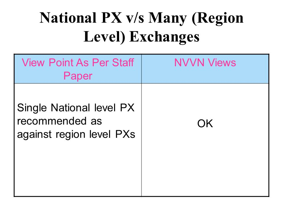 Developing a Common Platform for Electricity Trading in India View Point As Per Staff Paper NVVN Views Power Exchange (PX) is a proven mechanism for efficient and transparent trading OK