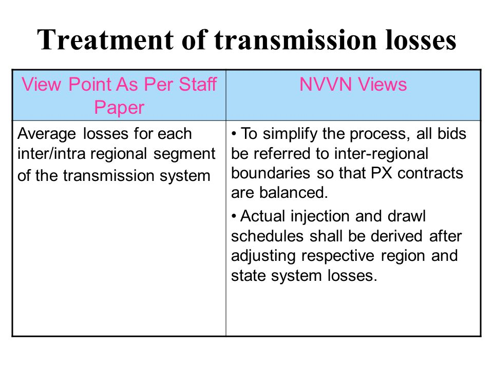 Organization of PX View Point As Per Staff Paper NVVN Views PX is like a trader' PX is not like a 'trader' but facilitates trading by others Multi-owner organization, limit of 25% on individual shareholding Multi-owner OK.