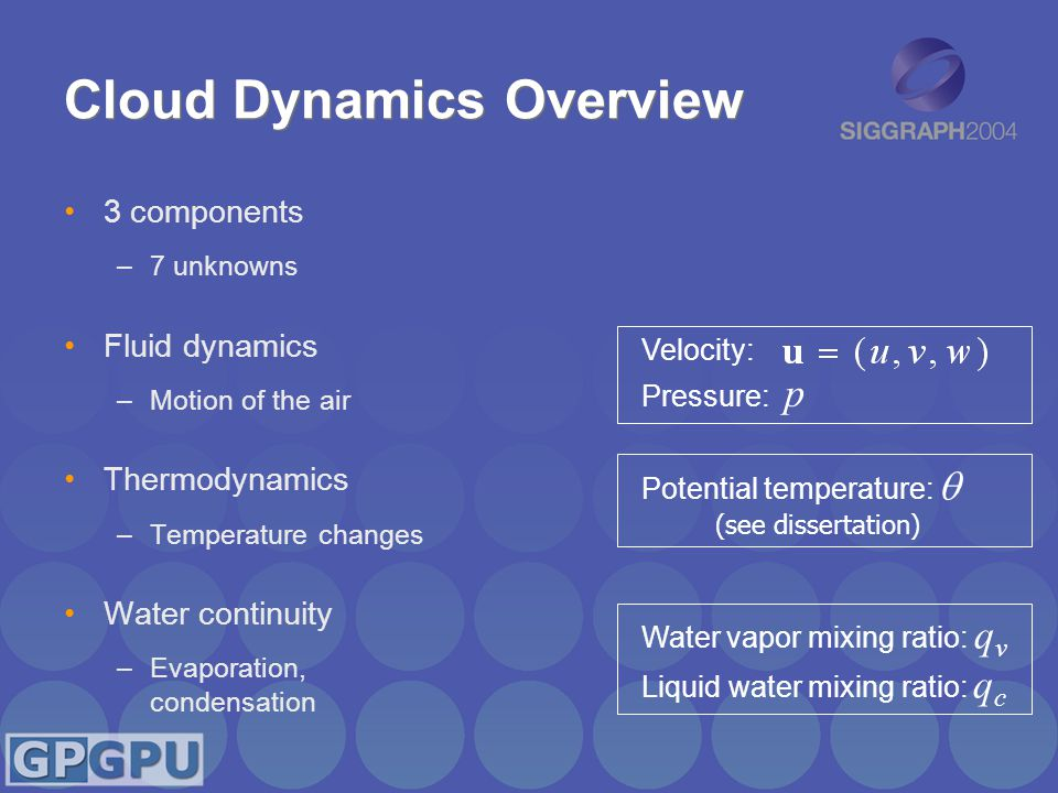 Cloud Dynamics Overview 3 components –7 unknowns Fluid dynamics –Motion of the air Thermodynamics –Temperature changes Water continuity –Evaporation, condensation Water vapor mixing ratio: q v Liquid water mixing ratio: q c Velocity: Pressure: p Potential temperature:  (see dissertation)