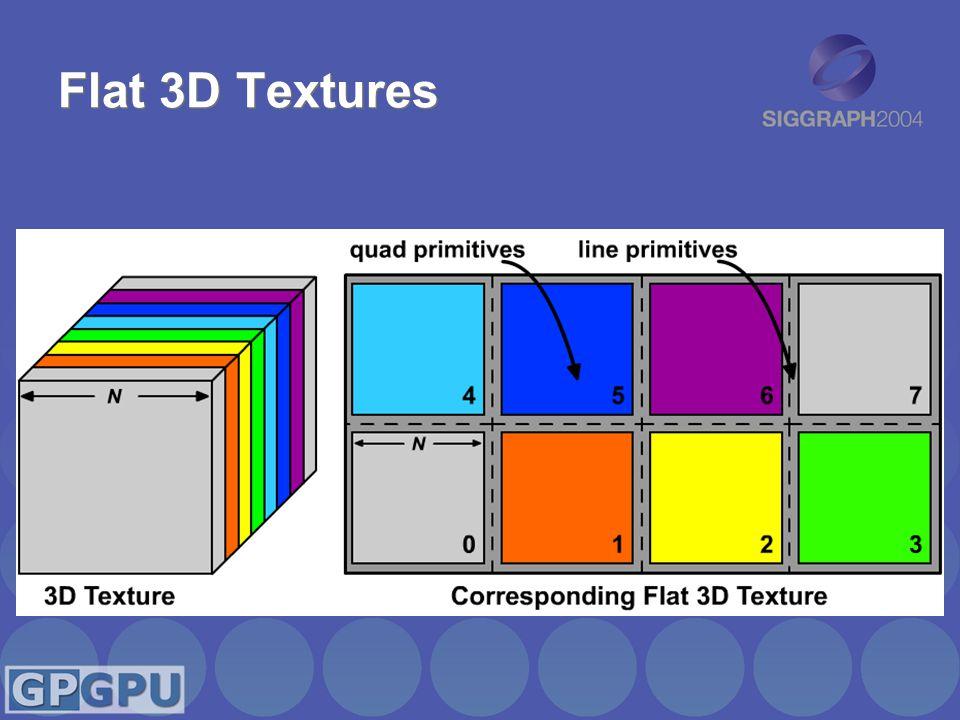 Flat 3D Textures