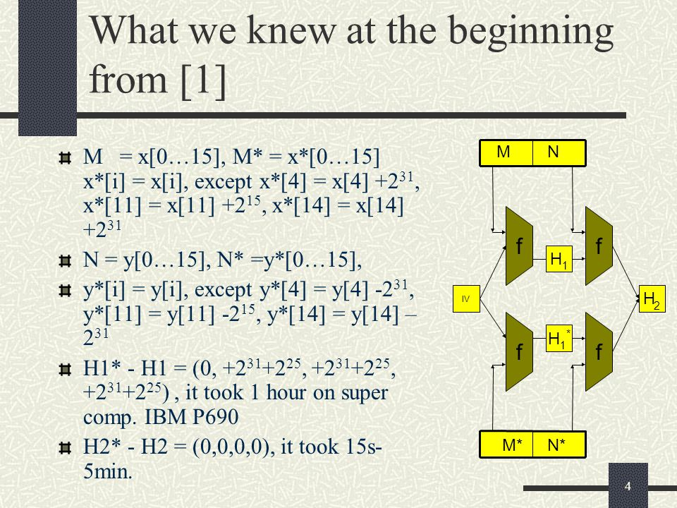 4 What we knew at the beginning from [1] M = x[0…15], M* = x*[0…15] x*[i] = x[i], except x*[4] = x[4] +2 31, x*[11] = x[11] +2 15, x*[14] = x[14] +2 3