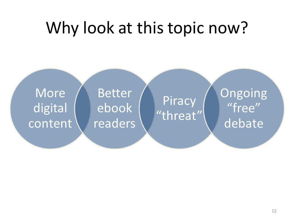 "Why look at this topic now? 12 More digital content Better ebook readers Piracy ""threat"" Ongoing ""free"" debate"