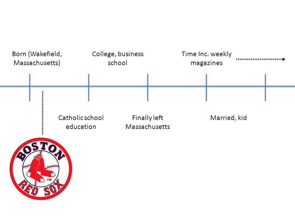 Born (Wakefield, Massachusetts) Catholic school education College, business school Finally left Massachusetts Time Inc.