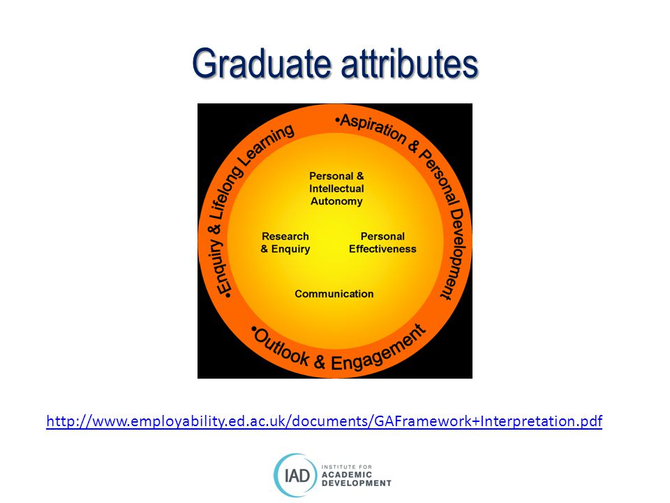 Graduate attributes http://www.employability.ed.ac.uk/documents/GAFramework+Interpretation.pdf