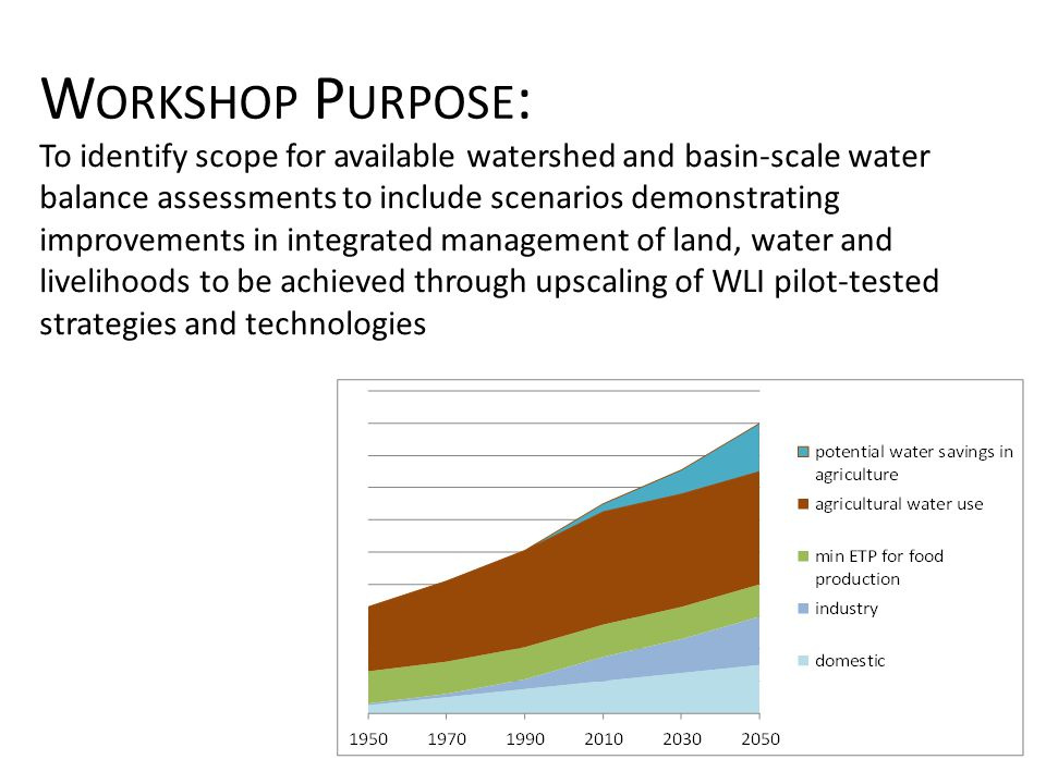 W ORKSHOP P URPOSE : To identify scope for available watershed and basin-scale water balance assessments to include scenarios demonstrating improvements in integrated management of land, water and livelihoods to be achieved through upscaling of WLI pilot-tested strategies and technologies
