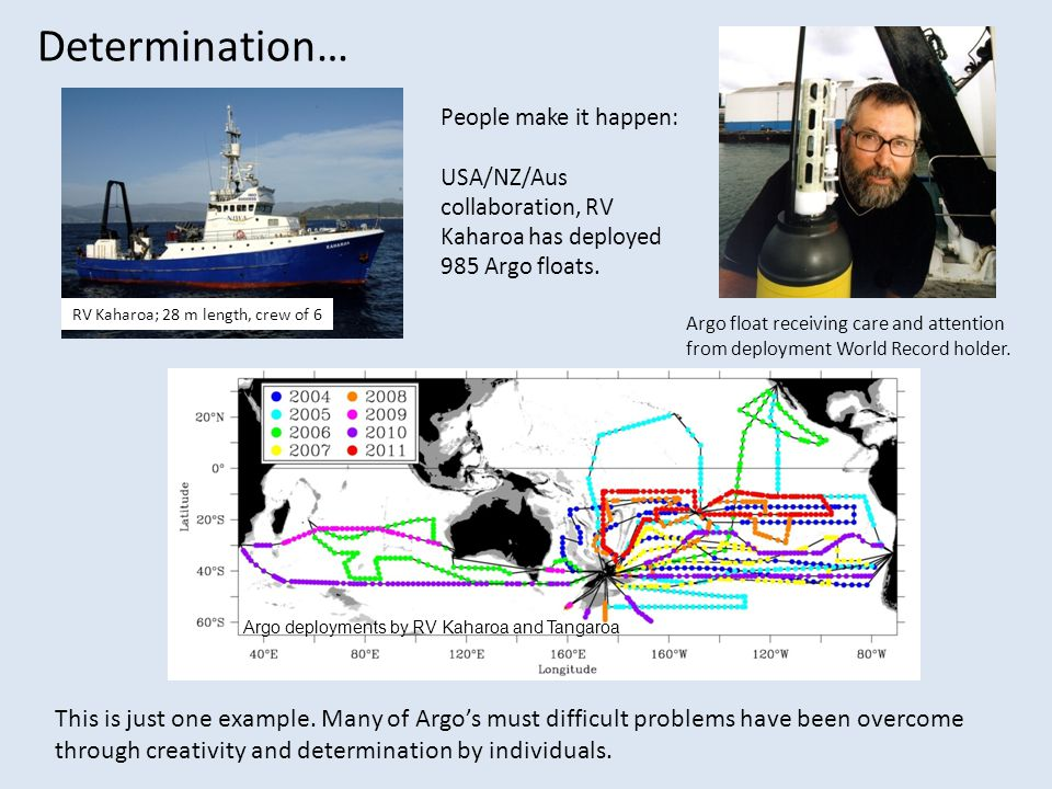 Determination… People make it happen: USA/NZ/Aus collaboration, RV Kaharoa has deployed 985 Argo floats.