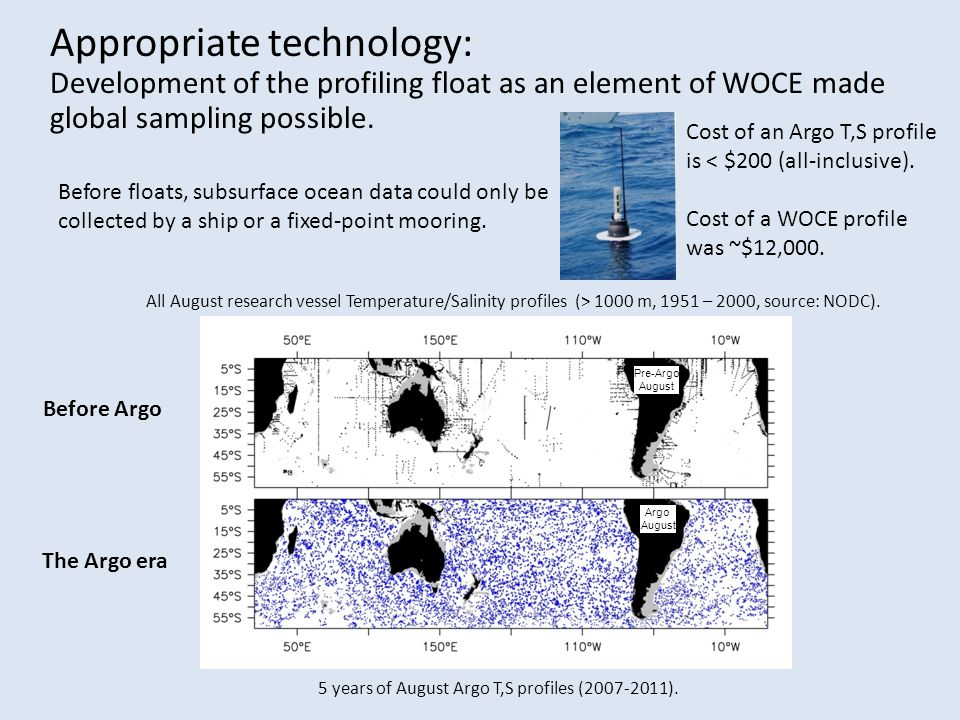 Appropriate technology: Development of the profiling float as an element of WOCE made global sampling possible.