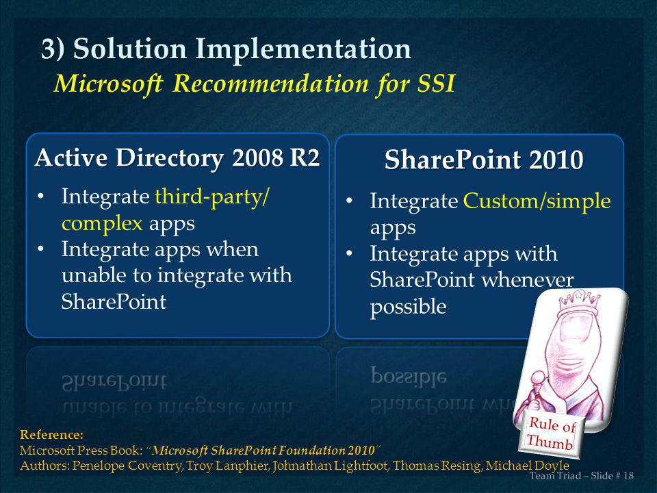 Team Triad – Slide # 18 SharePoint 2010 3) Solution Implementation Active Directory 2008 R2 Microsoft Recommendation for SSI Rule of Thumb Reference: