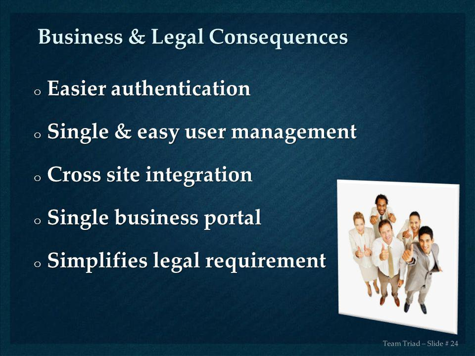 o Easier authentication o Single & easy user management o Cross site integration o Single business portal o Simplifies legal requirement Business & Le