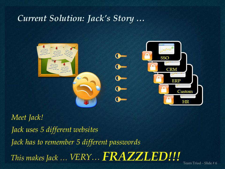 HRCustom Current Solution: Jack's Story … ERPCRMSSO Team Triad – Slide # 6 Meet Jack! This makes Jack … Jack has to remember 5 different passwords Jac