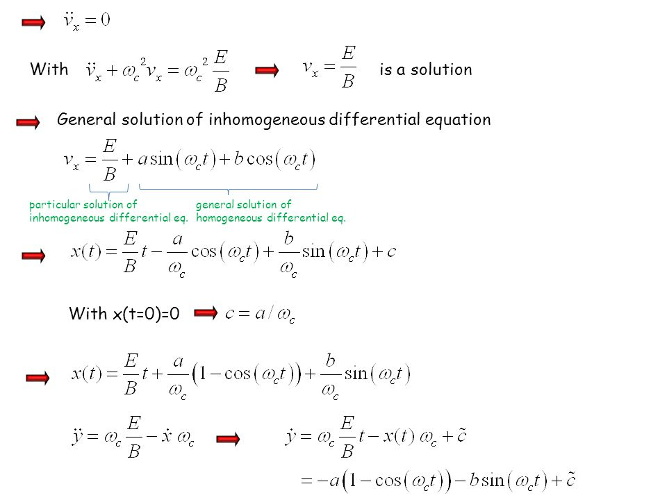 Withis a solution General solution of inhomogeneous differential equation With x(t=0)=0 particular solution of inhomogeneous differential eq.