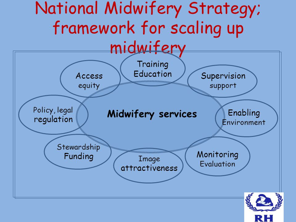 National Midwifery Strategy; framework for scaling up midwifery Midwifery services Supervision support Training Education Access equity Policy, legal regulation Stewardship Funding Image attractiveness Monitoring Evaluation Enabling Environment