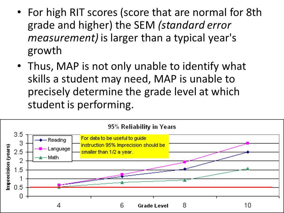 For high RIT scores (score that are normal for 8th grade and higher) the SEM (standard error measurement) is larger than a typical year s growth Thus, MAP is not only unable to identify what skills a student may need, MAP is unable to precisely determine the grade level at which student is performing.
