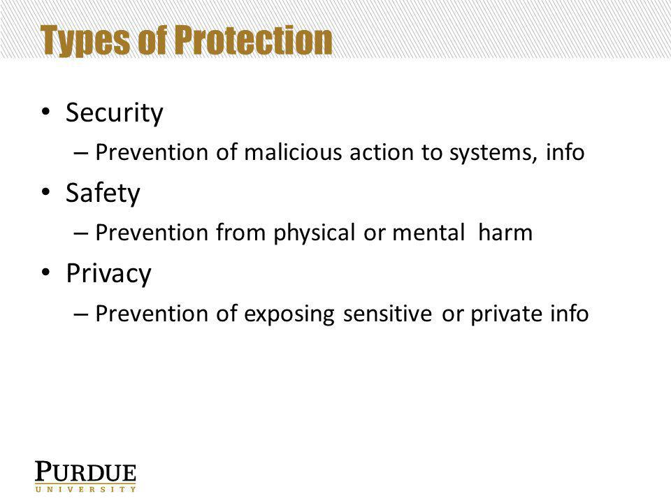 Types of Protection Security – Prevention of malicious action to systems, info Safety – Prevention from physical or mental harm Privacy – Prevention of exposing sensitive or private info