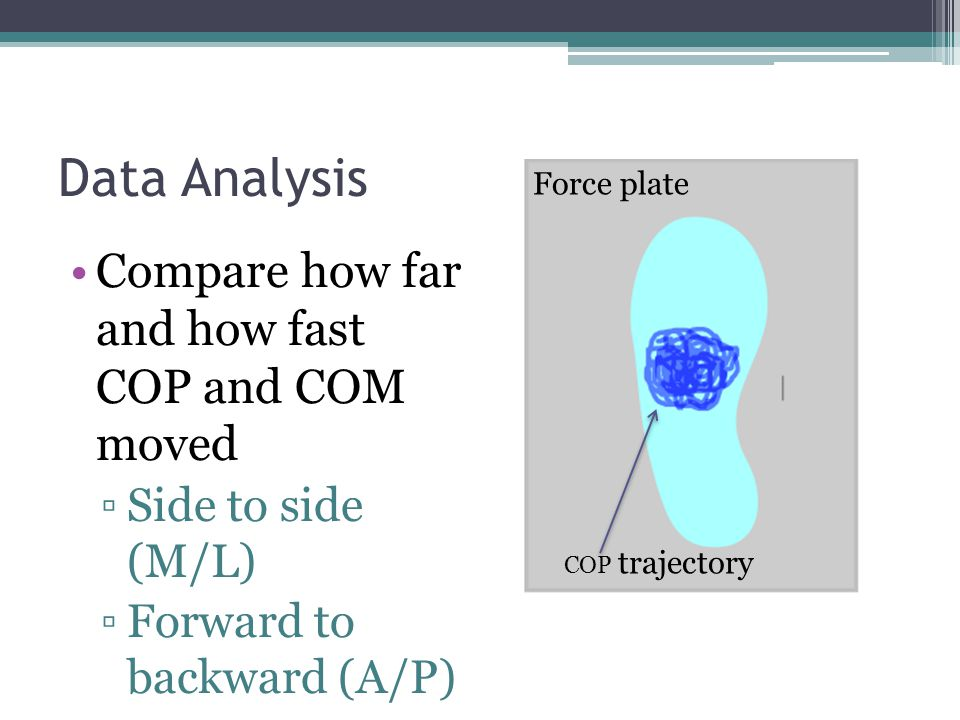 Data Analysis Compare how far and how fast COP and COM moved ▫Side to side (M/L) ▫Forward to backward (A/P) Force plate COP trajectory