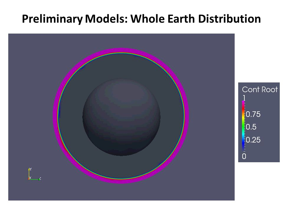 Preliminary Models: Whole Earth Distribution