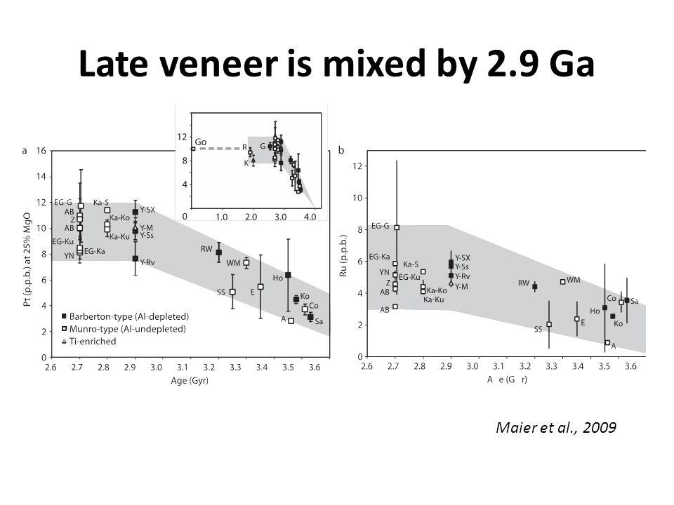 Late veneer is mixed by 2.9 Ga Maier et al., 2009