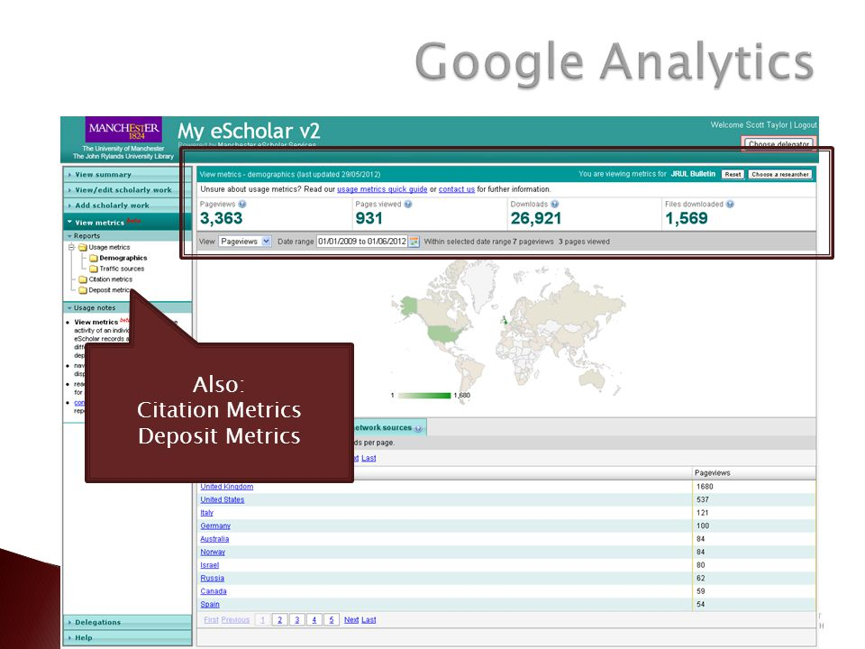 Also: Citation Metrics Deposit Metrics
