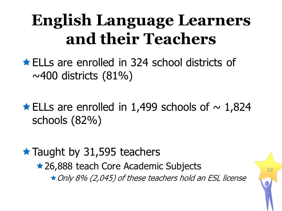 English Language Learners and their Teachers  ELLs are enrolled in 324 school districts of ~400 districts (81%)  ELLs are enrolled in 1,499 schools of ~ 1,824 schools (82%)  Taught by 31,595 teachers  26,888 teach Core Academic Subjects  Only 8% (2,045) of these teachers hold an ESL license 12
