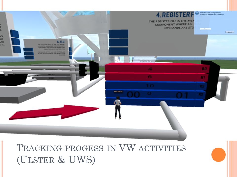 T RACKING PROGESS IN VW ACTIVITIES (U LSTER & UWS)