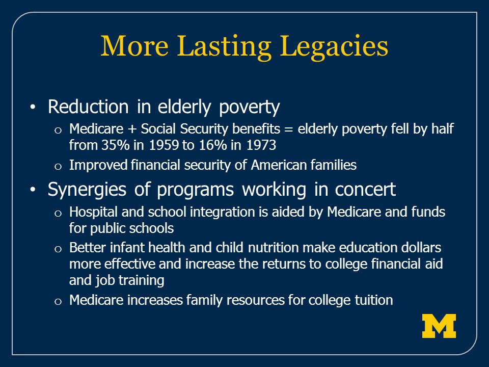 More Lasting Legacies Reduction in elderly poverty o Medicare + Social Security benefits = elderly poverty fell by half from 35% in 1959 to 16% in 1973 o Improved financial security of American families Synergies of programs working in concert o Hospital and school integration is aided by Medicare and funds for public schools o Better infant health and child nutrition make education dollars more effective and increase the returns to college financial aid and job training o Medicare increases family resources for college tuition
