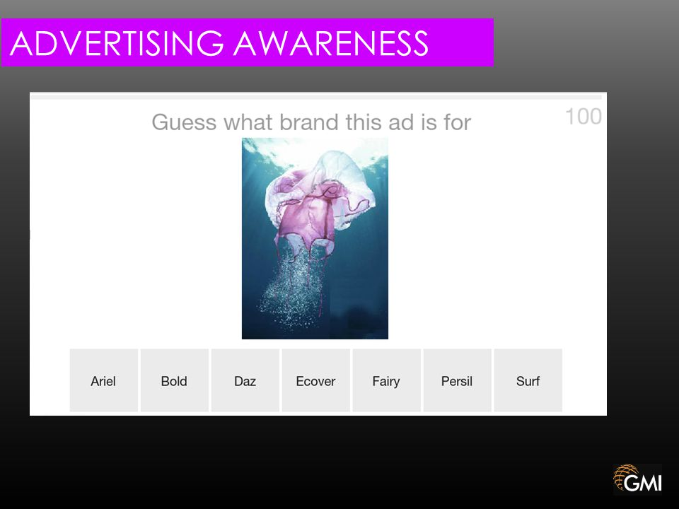 ADVERTISING AWARENESS