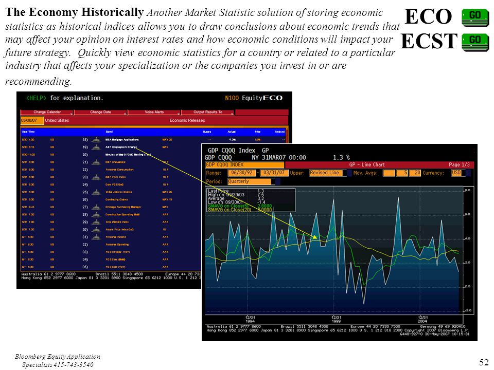 Bloomberg Equity Application Specialists 415-743-3540 52 The Economy Historically Another Market Statistic solution of storing economic statistics as historical indices allows you to draw conclusions about economic trends that may affect your opinion on interest rates and how economic conditions will impact your future strategy.