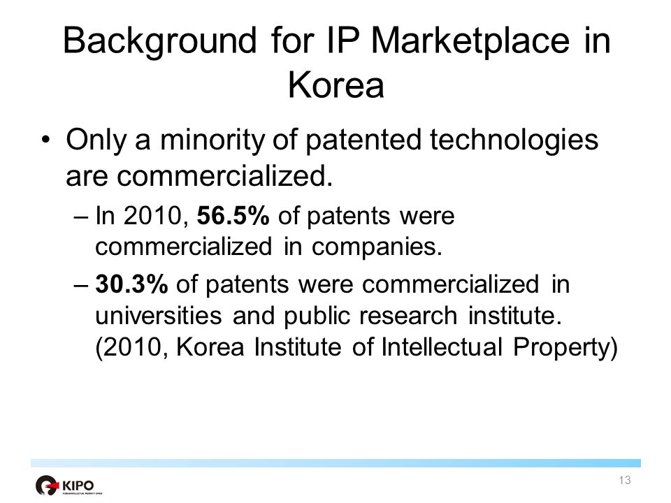 Background for IP Marketplace in Korea 13 Only a minority of patented technologies are commercialized.
