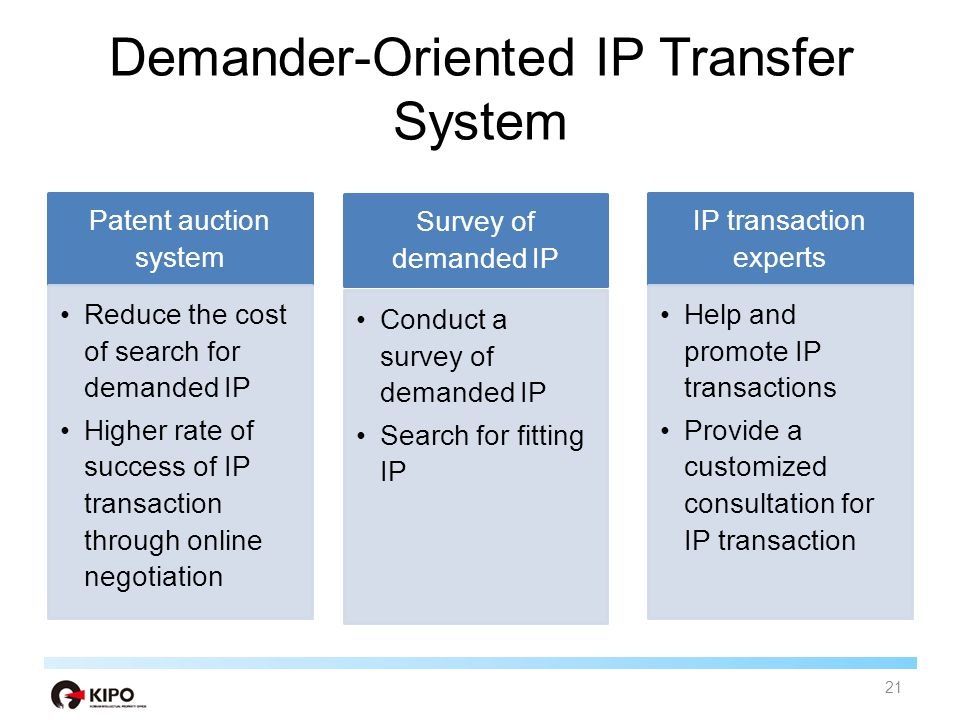 Demander-Oriented IP Transfer System 21 Patent auction system Reduce the cost of search for demanded IP Higher rate of success of IP transaction through online negotiation Survey of demanded IP Conduct a survey of demanded IP Search for fitting IP IP transaction experts Help and promote IP transactions Provide a customized consultation for IP transaction