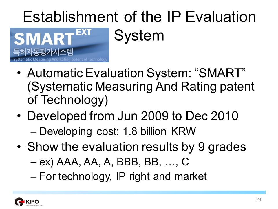 Establishment of the IP Evaluation System Automatic Evaluation System: SMART (Systematic Measuring And Rating patent of Technology) Developed from Jun 2009 to Dec 2010 –Developing cost: 1.8 billion KRW Show the evaluation results by 9 grades –ex) AAA, AA, A, BBB, BB, …, C –For technology, IP right and market 24