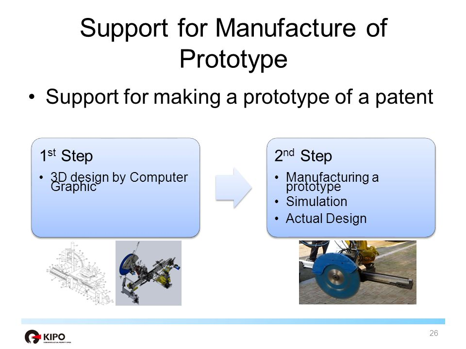 Support for Manufacture of Prototype Support for making a prototype of a patent 26 1 st Step 3D design by Computer Graphic 2 nd Step Manufacturing a prototype Simulation Actual Design
