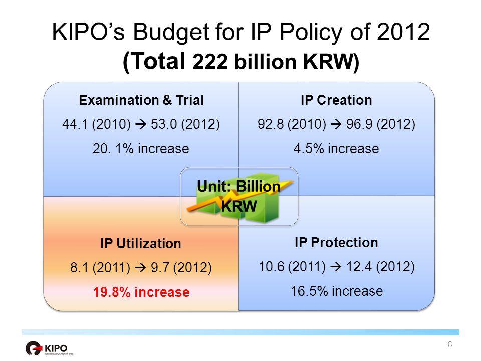 Operation of Online IP-Mart 19