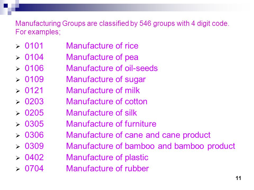 Manufacturing Groups are classified by 546 groups with 4 digit code.