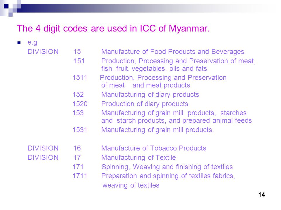The 4 digit codes are used in ICC of Myanmar.