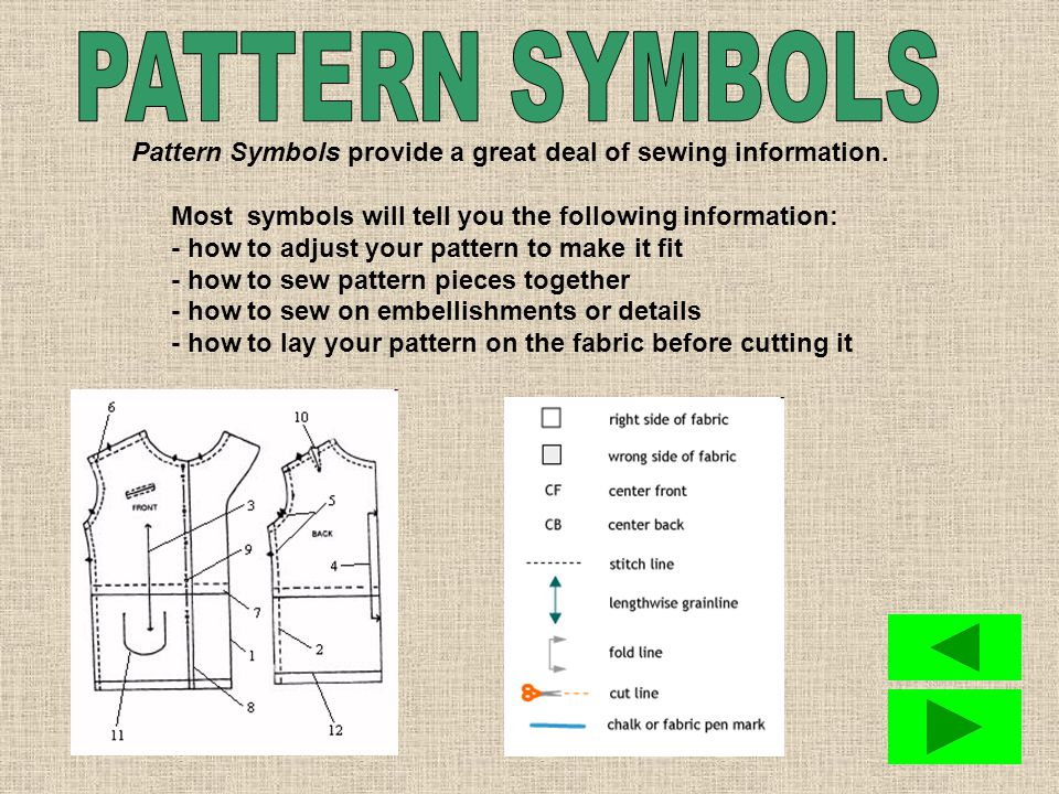 Which sleeve pattern would fit correctly where the pink arrow indicates?