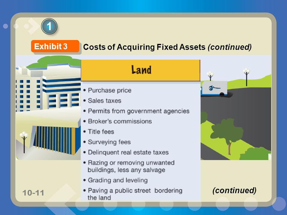 10-11 1 Costs of Acquiring Fixed Assets (continued) Exhibit 3 (continued)