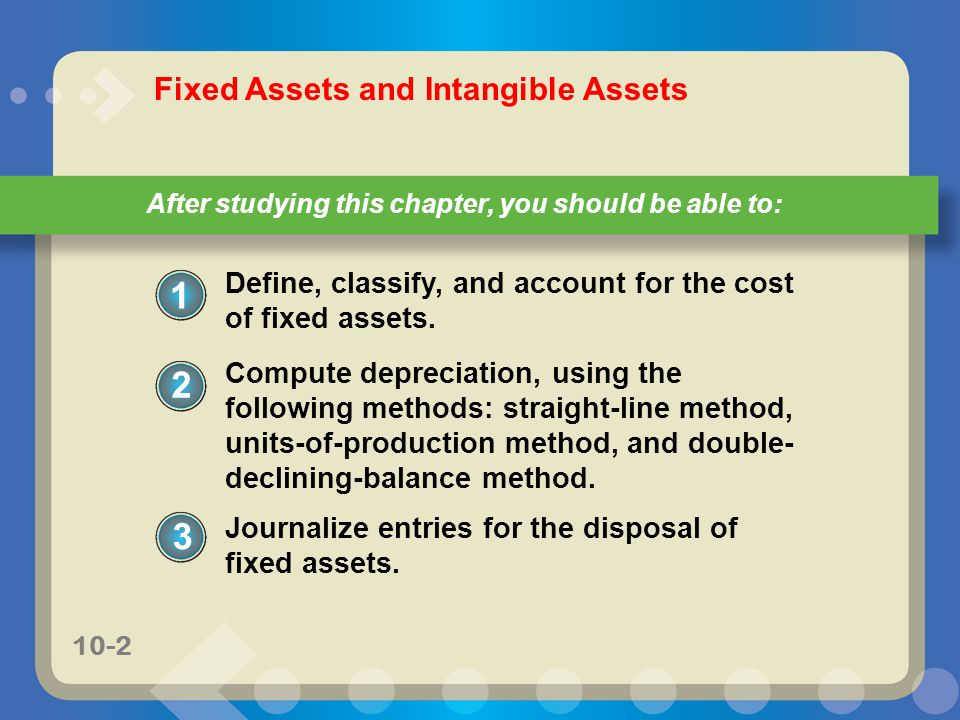10-93 5 Comparison of Intangible Assets Exhibit 10