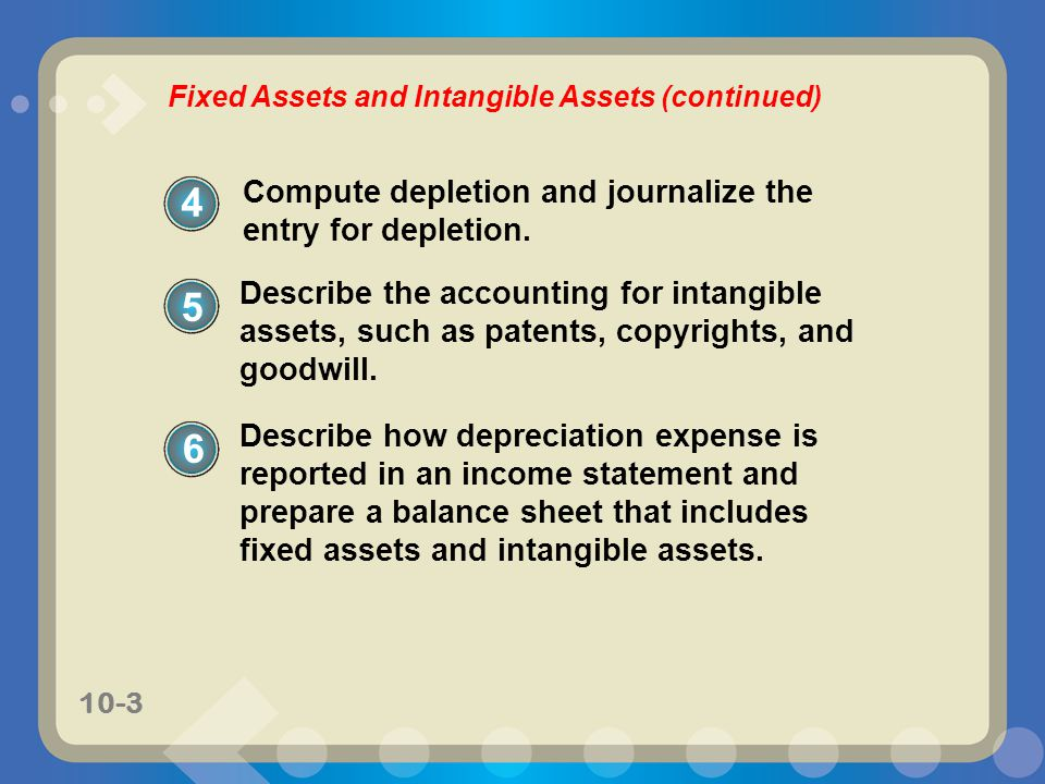 Fixed Assets and Intangible Assets (continued) 4 Compute depletion and journalize the entry for depletion. 5 Describe the accounting for intangible as
