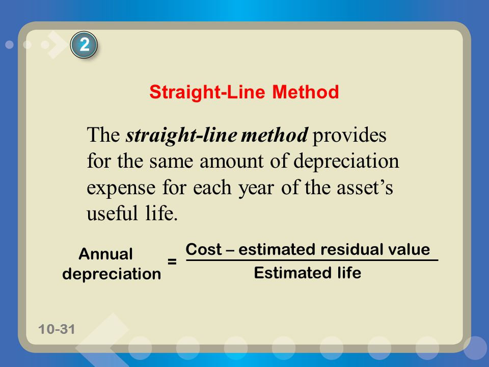 10-31 Straight-Line Method The straight-line method provides for the same amount of depreciation expense for each year of the asset's useful life. Ann