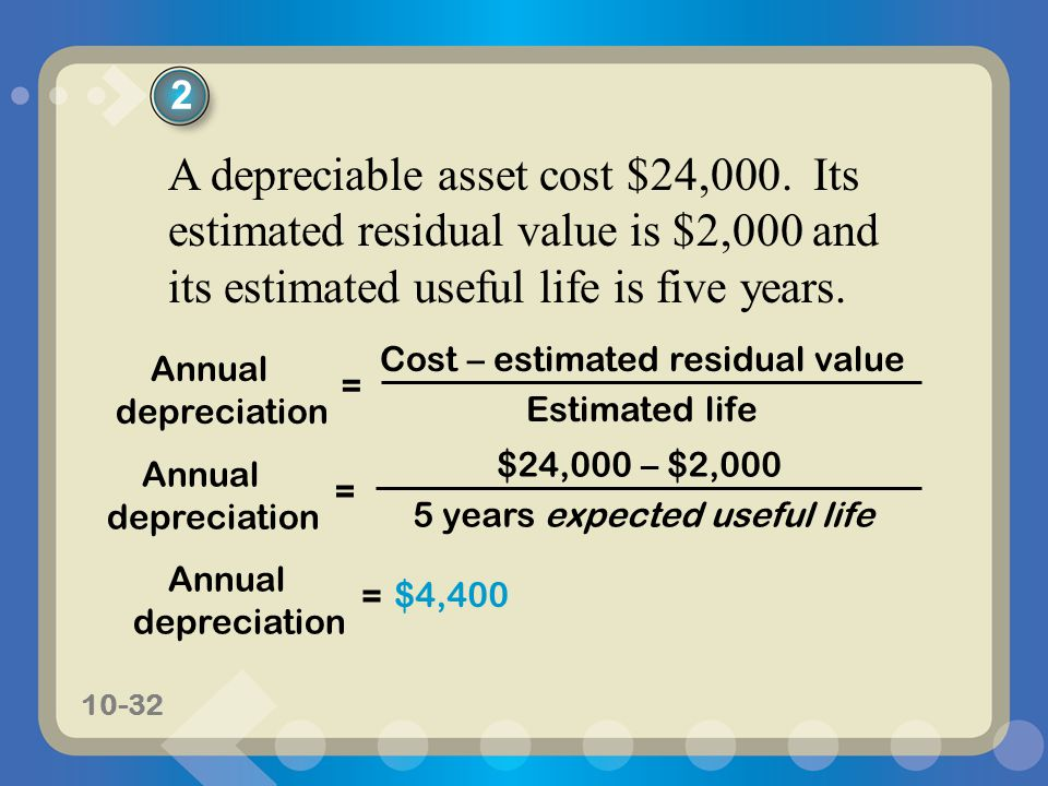 10-32 A depreciable asset cost $24,000. Its estimated residual value is $2,000 and its estimated useful life is five years. Annual depreciation Cost –