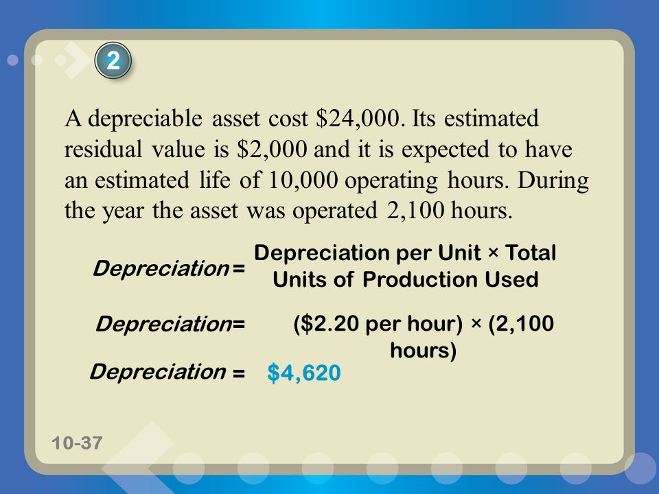 10-37 A depreciable asset cost $24,000. Its estimated residual value is $2,000 and it is expected to have an estimated life of 10,000 operating hours.