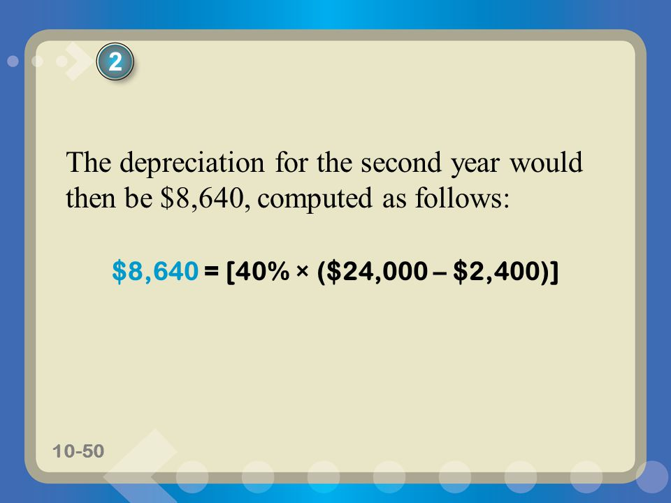 10-50 The depreciation for the second year would then be $8,640, computed as follows: $8,640 = [40% × ($24,000 – $2,400)] 2