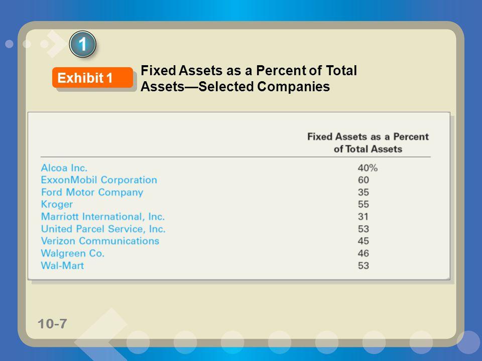 10-8 1 Classifying Costs Exhibit 2